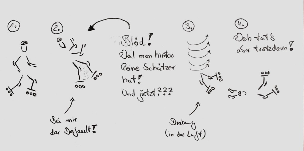 Skizze: Die Variante B
