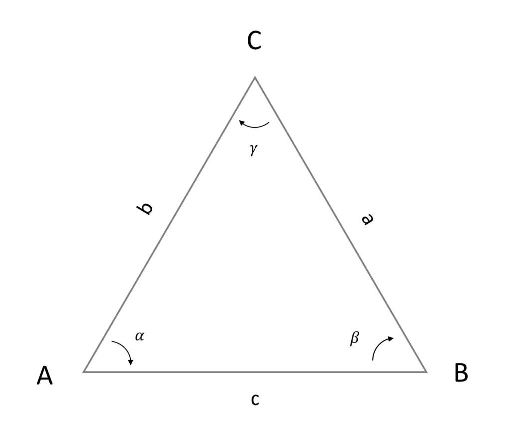 Dreieck - mathematisch