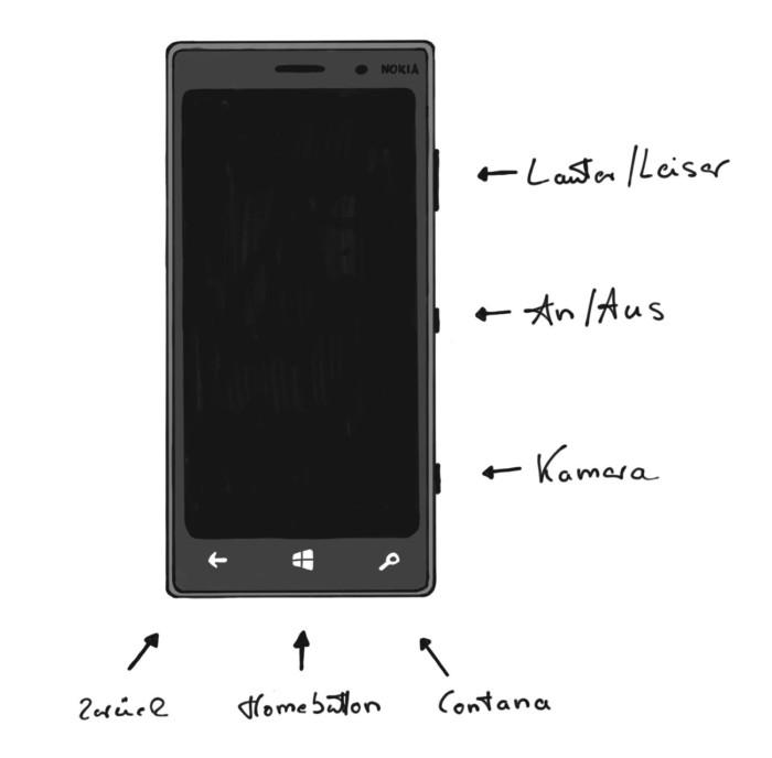 Nokia Lumia 830 von Microsoft
