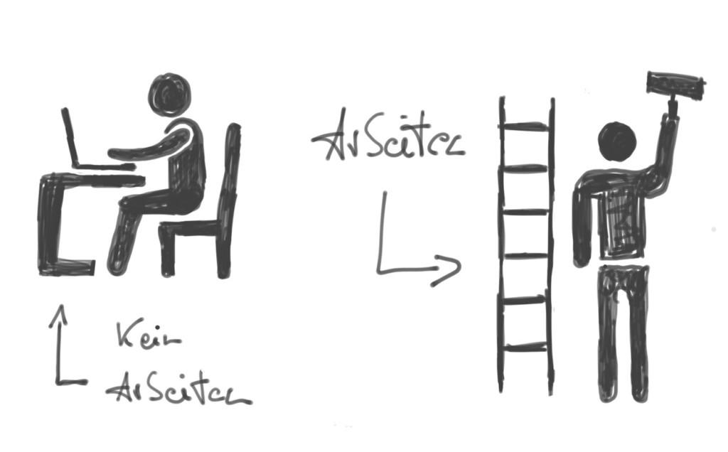 Skizze: Arbeiten