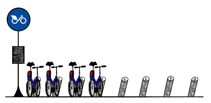 Nextbike Station - Sortiert
